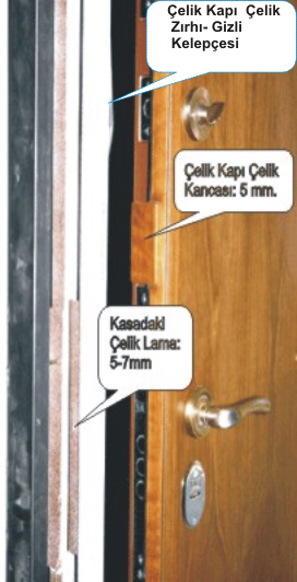 Çelik Kapı Çelik Zırhı / Çelik Kapı Çelik Kancası / DECO ÇELİK KAPI: Çelik Zırhlı çelik kapı